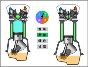柴油机工作原理