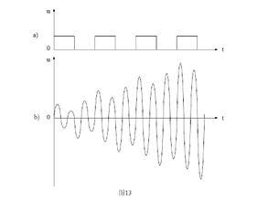 电磁兼容与电磁干扰