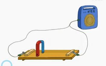 电磁实验方法