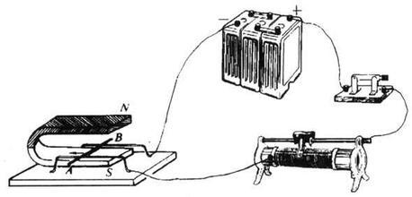 电磁效应法拉第一个很重要的实验