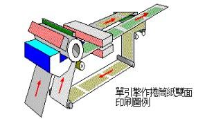 电磁结构特点及工作原理