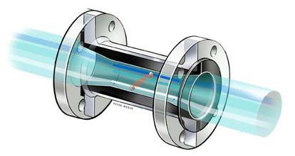 电磁水表主要技术参数