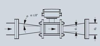 电磁测量误差