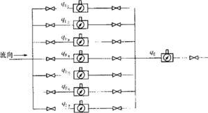 电磁流量计测量误差分析
