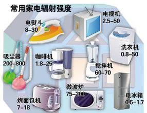 电磁污染分类