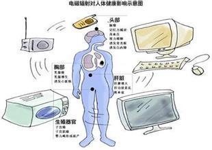 电磁辐射污危害分析