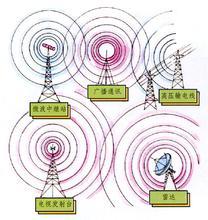 电磁辐射污染防护