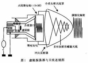 高能微波电磁脉冲武器