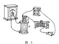 电磁现象定义举例