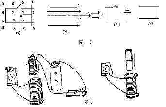 电磁感应定理