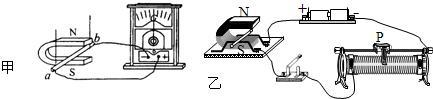 感应电流产生的条件