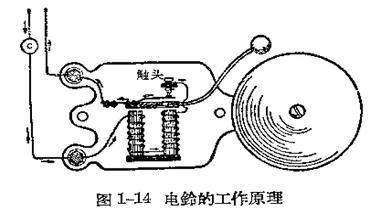 电磁铁的工作原理