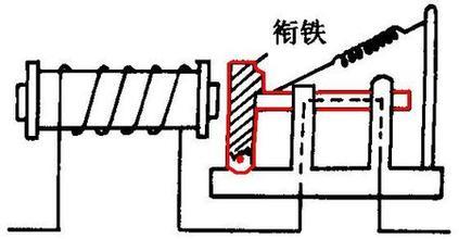 电磁铁产生方法介绍