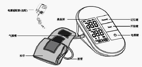 电子血压计结构
