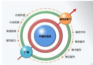定制电源行业策略建议