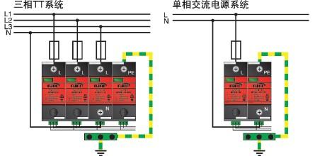模组电源注意事项
