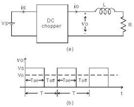 电源模块直流斩波