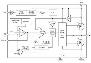 电源模块电流选择与保护电路