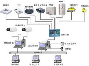 机房电源合格服务商应该具备的条件