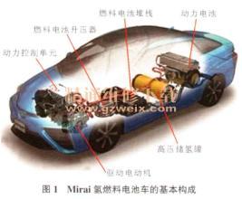 氢燃料电池区别