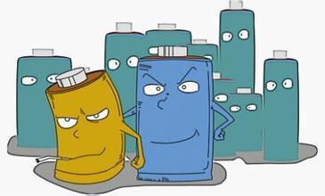 废电池回收方法