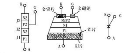 可控硅在调光器中的使用