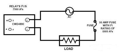固态继电器短路和过流分析