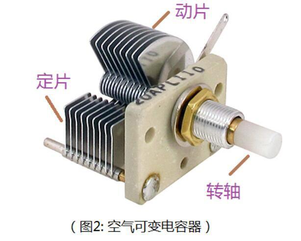 详解可变电容器原理及其作用