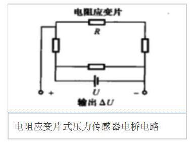 力觉传感器工作原理和应用