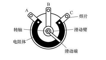 旋转式电位器结构图以及如何接线
