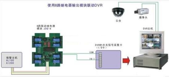 继电器模组接线图