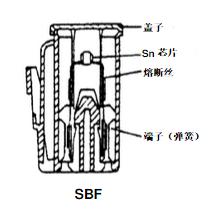 什么是慢熔保险丝?慢熔快熔标识是什么