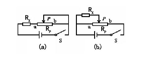 滑动变阻器限流式与分压式的区别