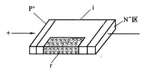 磁敏二极管特性和结构解析