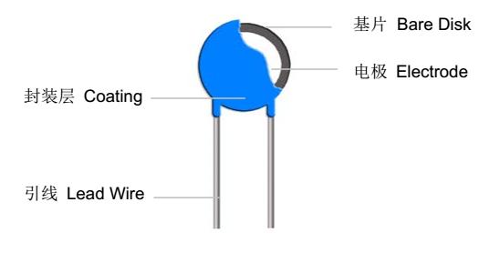 压敏电阻的参数