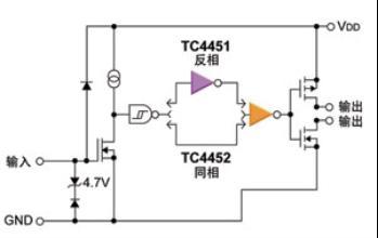 如何针对应用选择合适的MOSFET驱动器?