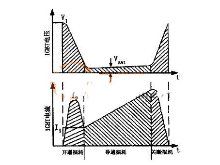 针对DC-DC变换器,功率开关元件损耗及续流二极管损耗如何计算?