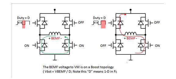 如何估计电机能量回馈和VM电源泵升?