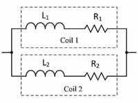 三种技术帮助高频亥姆霍兹线圈产生强磁场