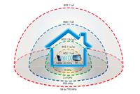 遭遇瓶颈,无线方案Wi-Fi 60GHz如何实现更优传输