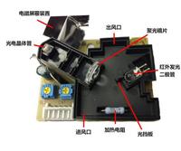 详解空气净化器中空气质量传感器的作用