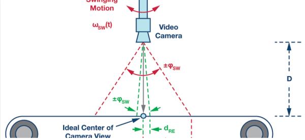 名厂方案:采用MEMS陀螺仪的低噪声反馈控制设计