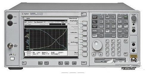 超实在知识:频谱分析仪的发展、分类以及操作