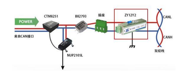 名厂支招:可改善CAN电磁兼容性的措施