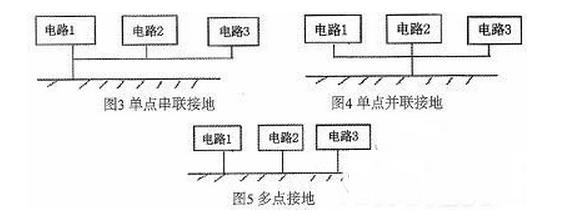 如何设计PCB,才可以减小电磁干扰?