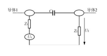 电磁兼容的概念、设计方法及实例介绍