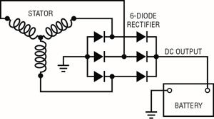 低静态电流浪涌抑制器:提供坚固的汽车电源保护