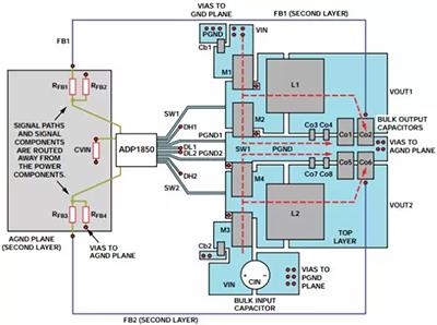消除PCB布局带来的噪声问题,这些要点得注意
