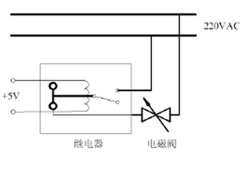 自动控制系统中感性器件干扰成因及抑制措施的研究