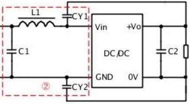 抑制模块电源干扰的一些方法